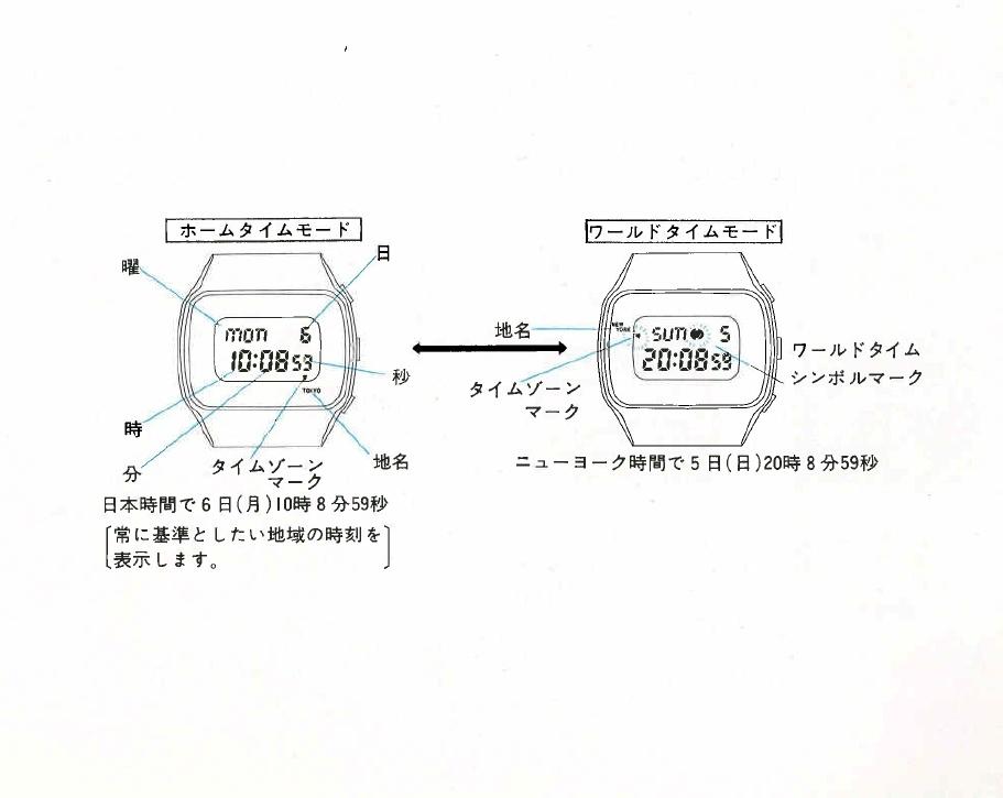 Seiko M158 Catalog 2